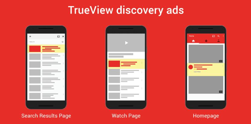 Quảng cáo đệm thường được kết hợp với hình thức quảng cáo khác để gia tăng hiệu quả chuyển đổi