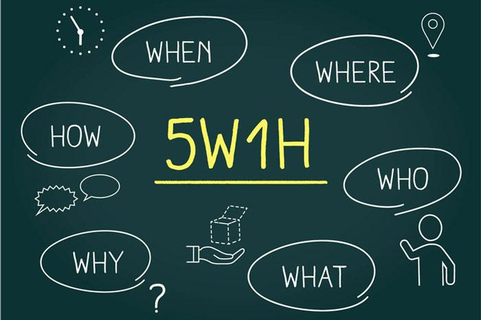 Mô hình 5W - 1H trong quá trình xây dựng ý tưởng làm TVC